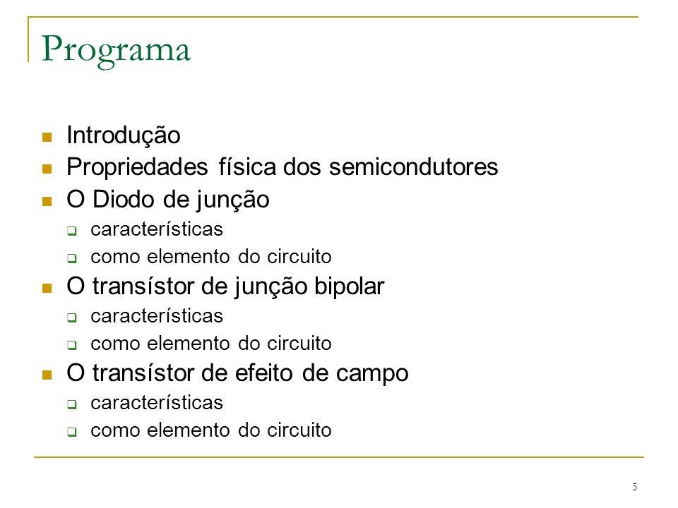 Programa Introdução Propriedades física dos semicondutores
