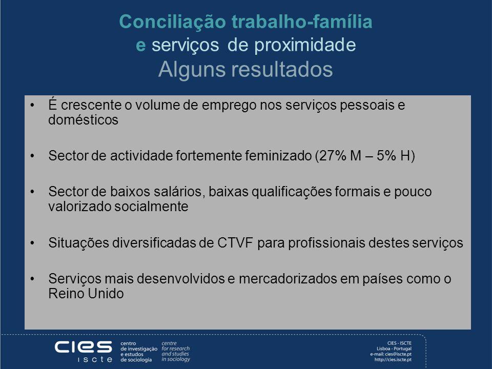 Conciliação trabalho-família e serviços de proximidade Alguns resultados