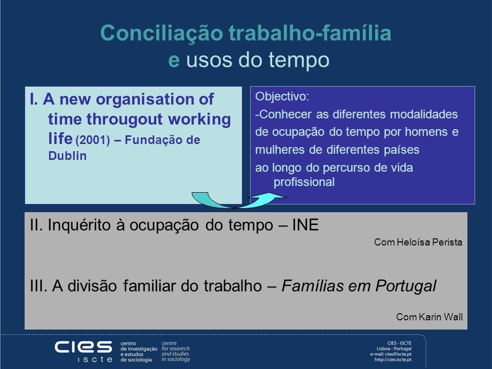 Conciliação trabalho-família e usos do tempo