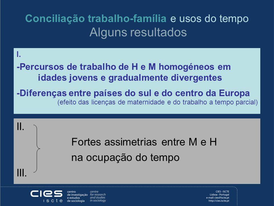 Conciliação trabalho-família e usos do tempo Alguns resultados