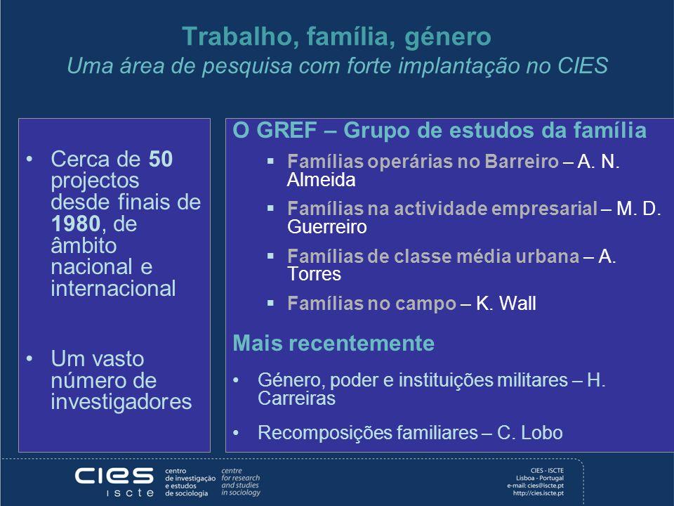 Trabalho, família, género Uma área de pesquisa com forte implantação no CIES