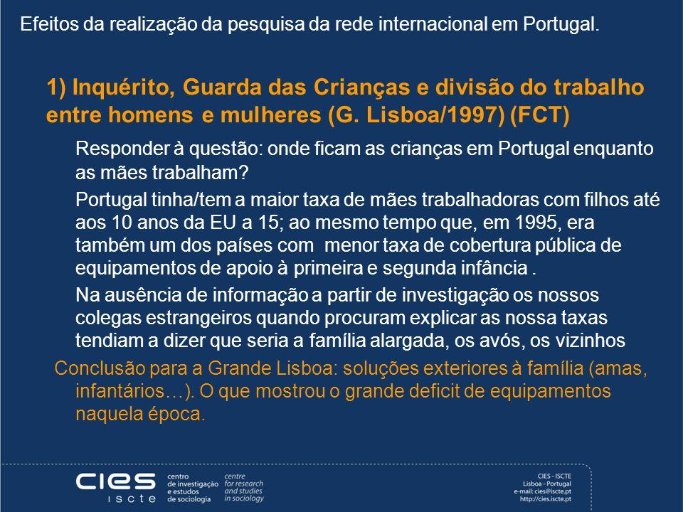 Efeitos da realização da pesquisa da rede internacional em Portugal.