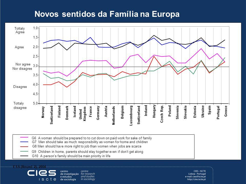 Novos sentidos da Família na Europa