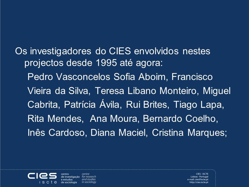 Os investigadores do CIES envolvidos nestes projectos desde 1995 até agora: