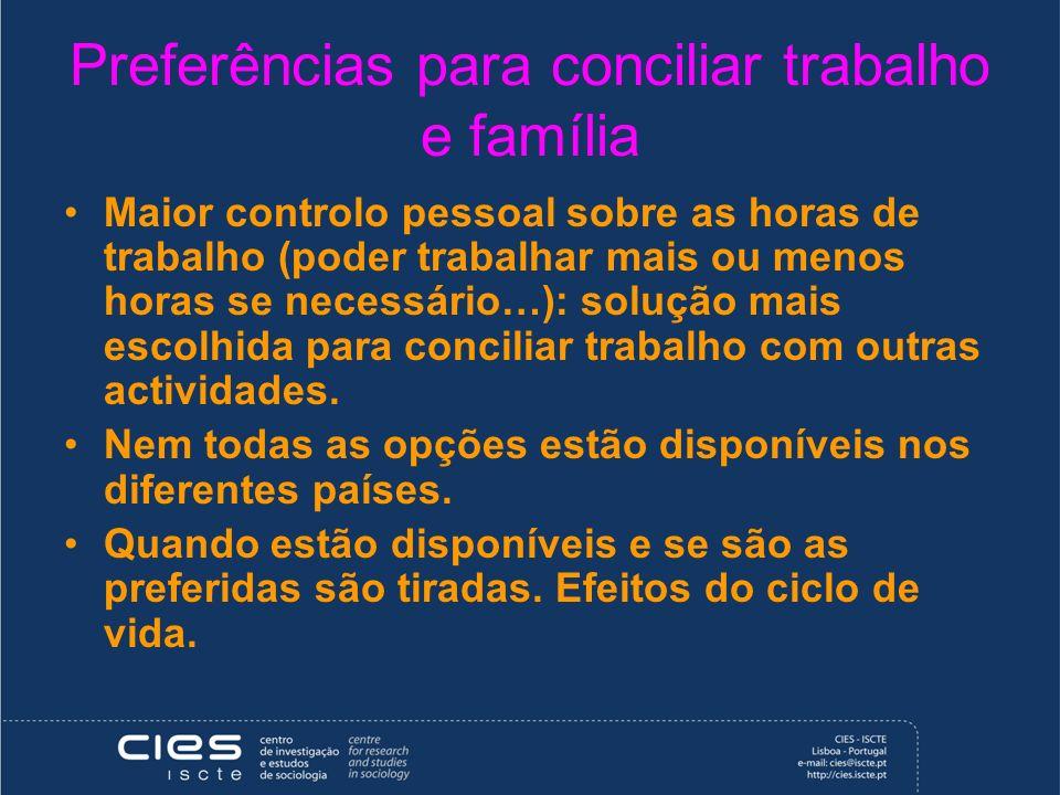 Preferências para conciliar trabalho e família