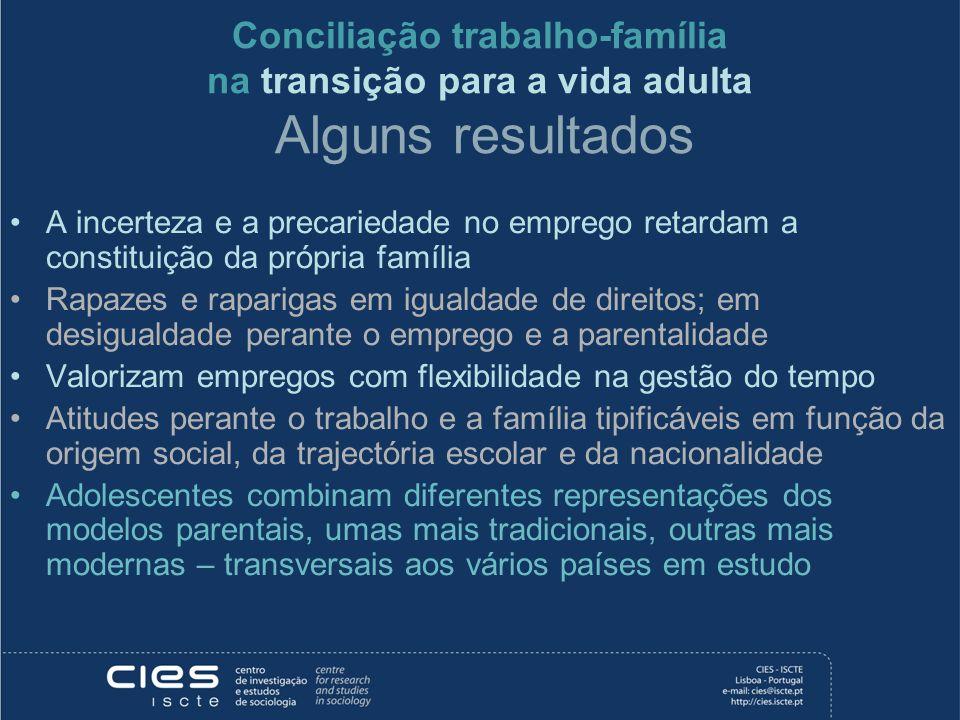 Conciliação trabalho-família na transição para a vida adulta Alguns resultados
