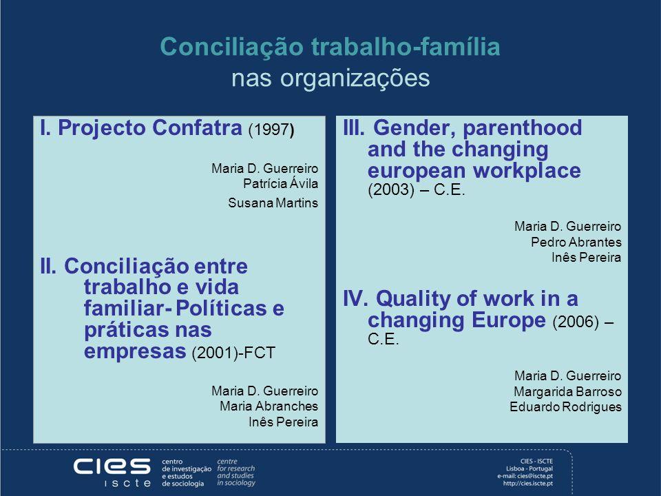 Conciliação trabalho-família nas organizações
