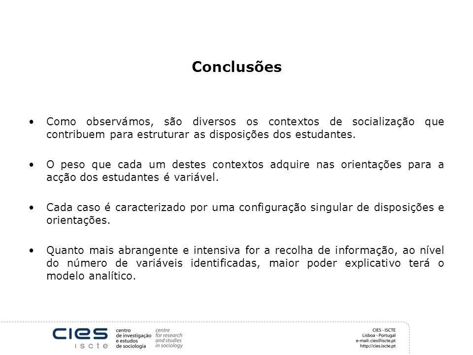 Conclusões Como observámos, são diversos os contextos de socialização que contribuem para estruturar as disposições dos estudantes.