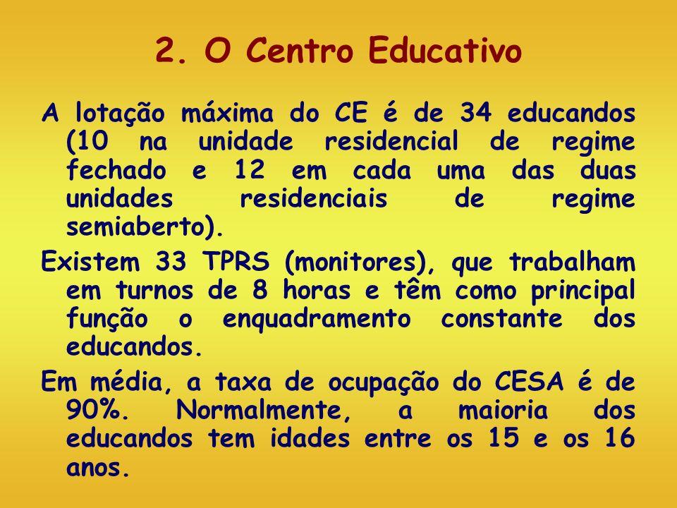 2. O Centro Educativo