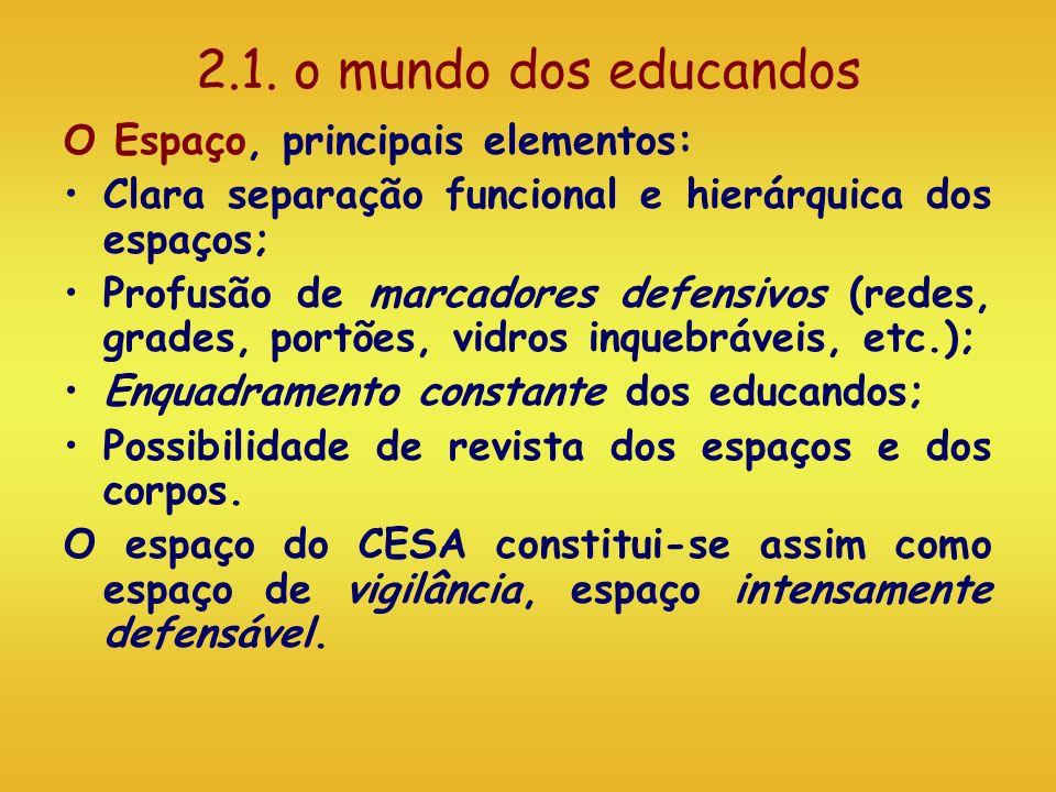2.1. o mundo dos educandos O Espaço, principais elementos: