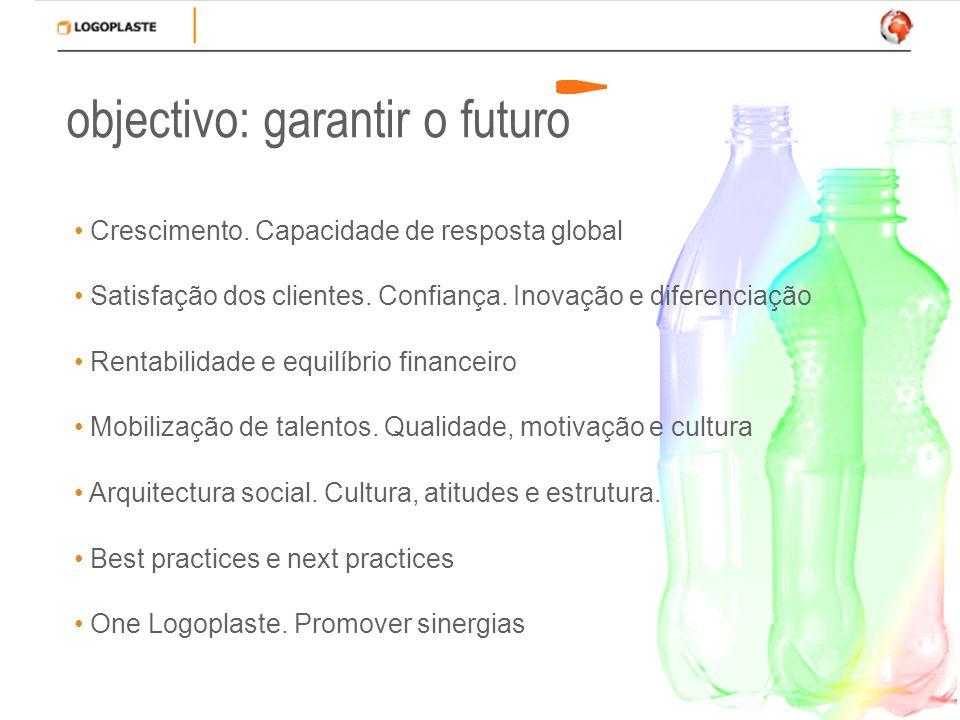 objectivo: garantir o futuro