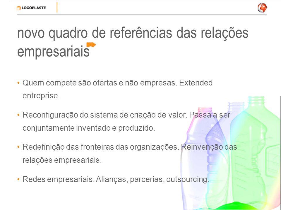 novo quadro de referências das relações empresariais