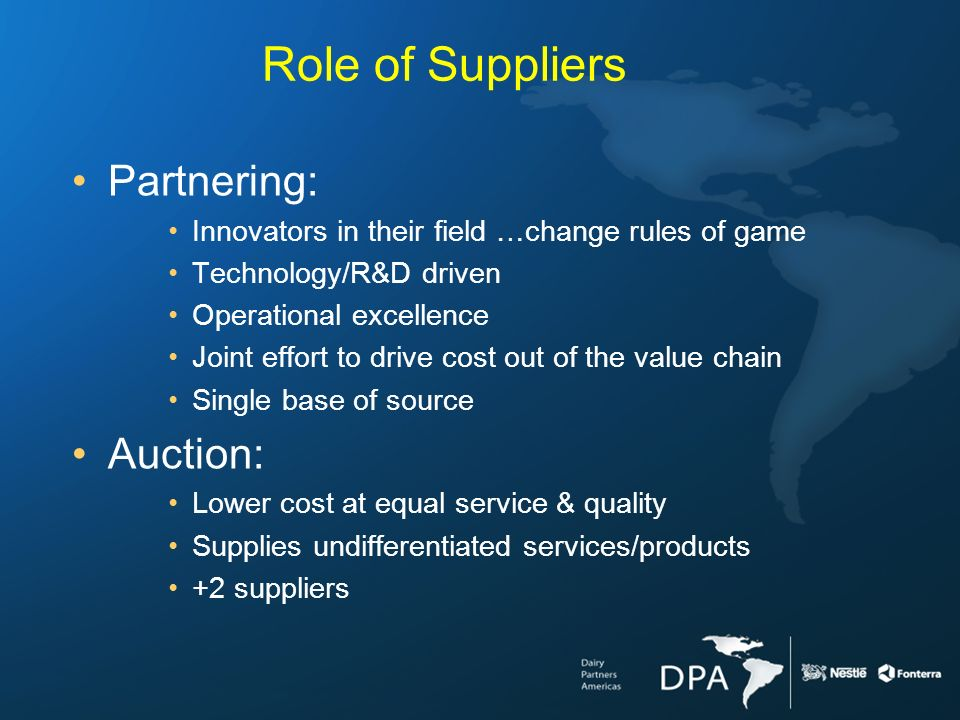 Role of Suppliers Partnering: Auction:
