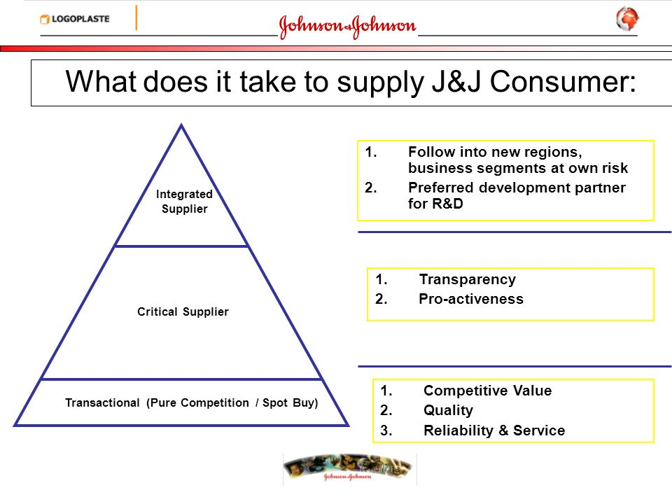 What does it take to supply J&J Consumer: