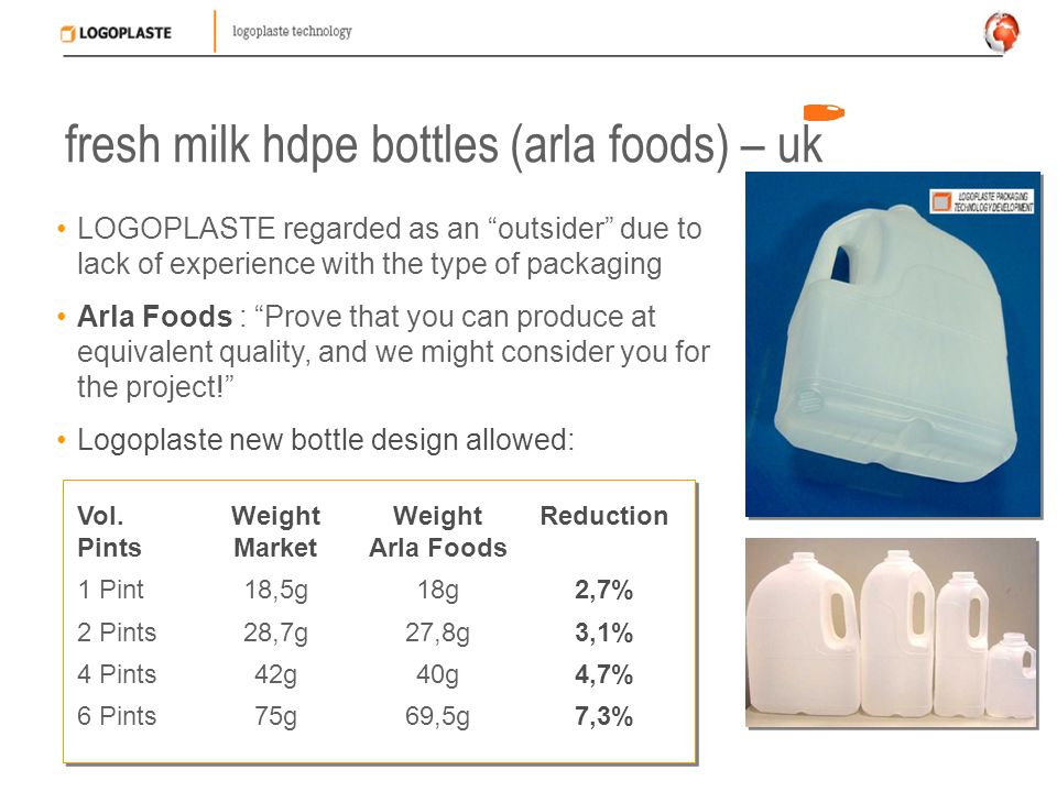 fresh milk hdpe bottles (arla foods) – uk