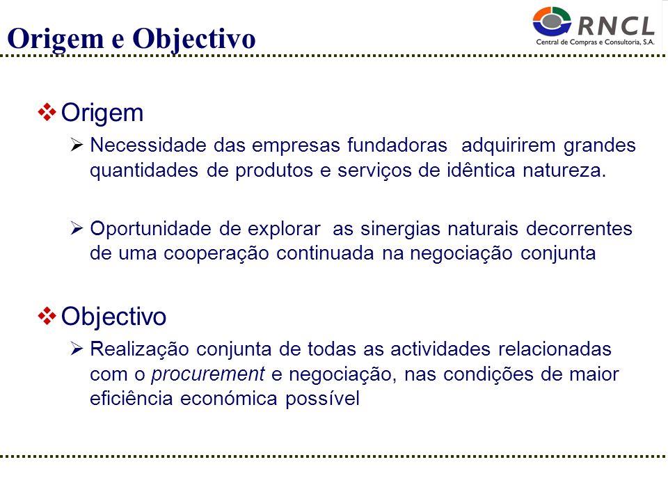 Origem e Objectivo Origem Objectivo