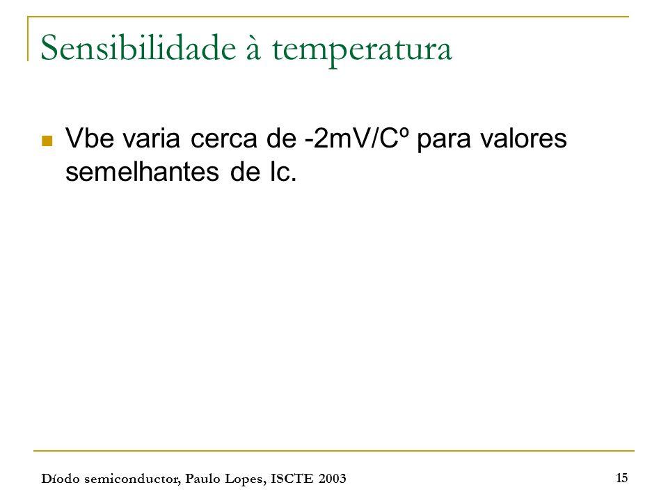 Sensibilidade à temperatura