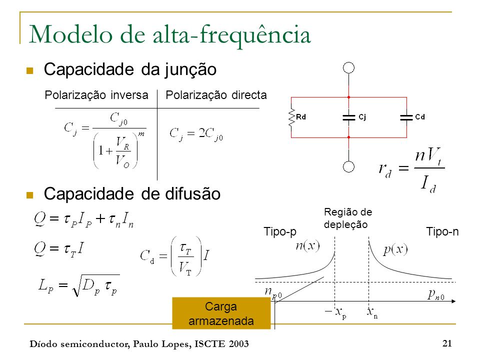 Modelo de alta-frequência