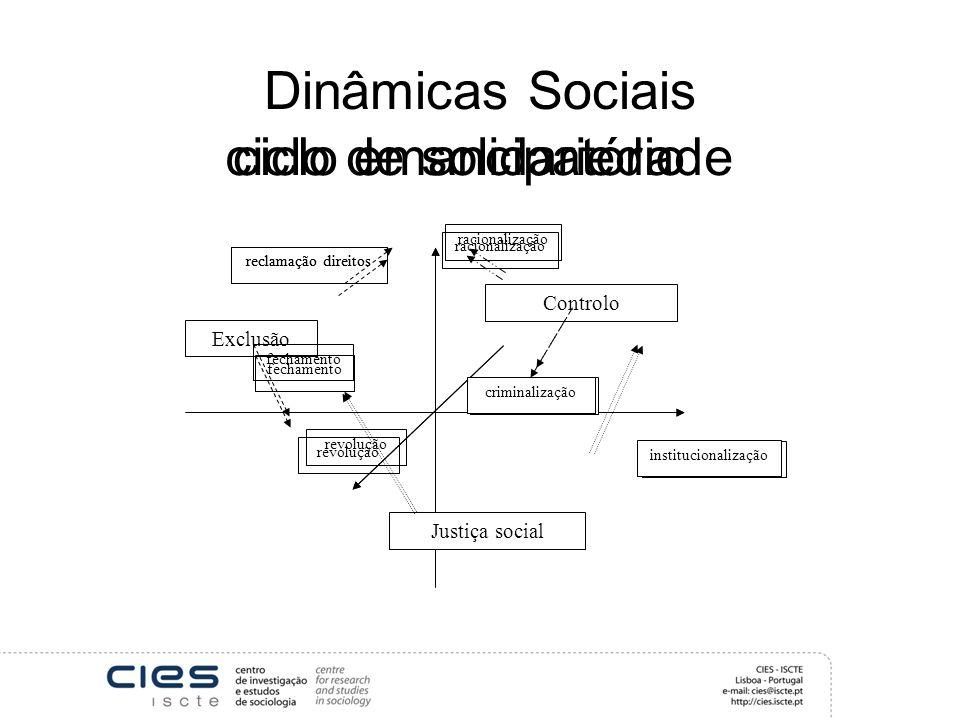 ciclo de solidariedade ciclo emancipatório
