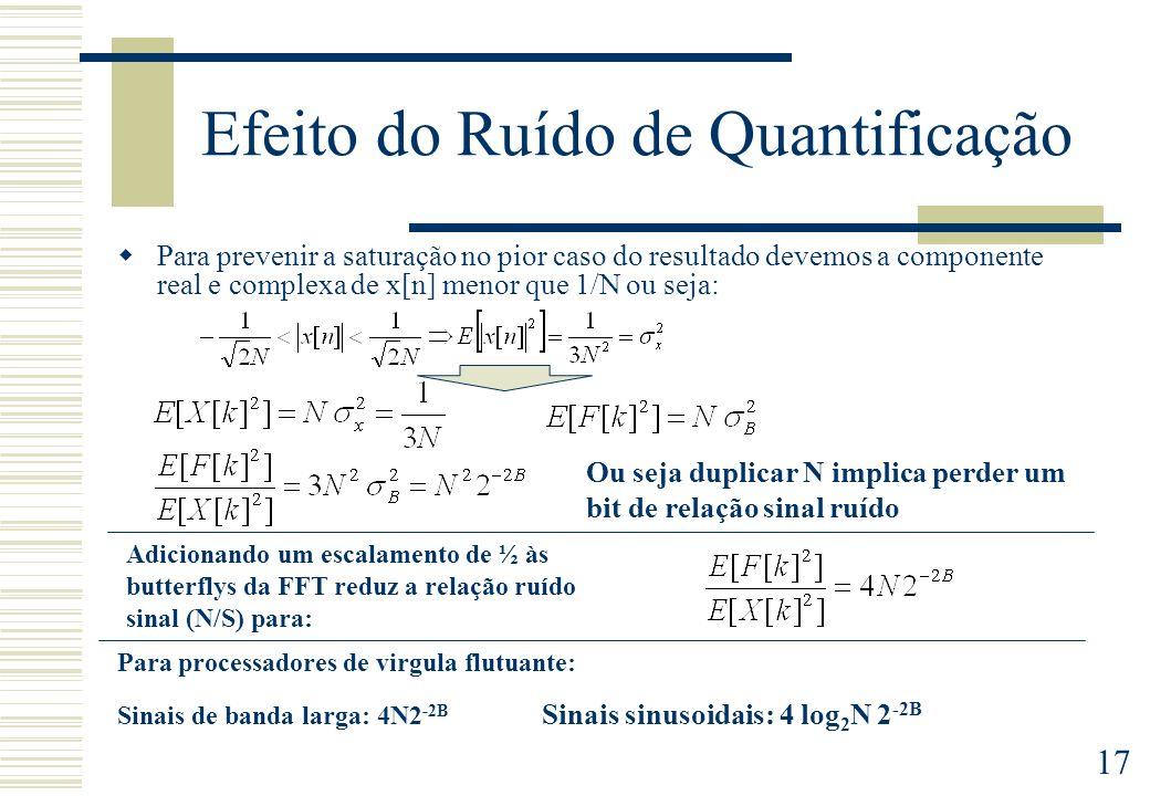 Efeito do Ruído de Quantificação