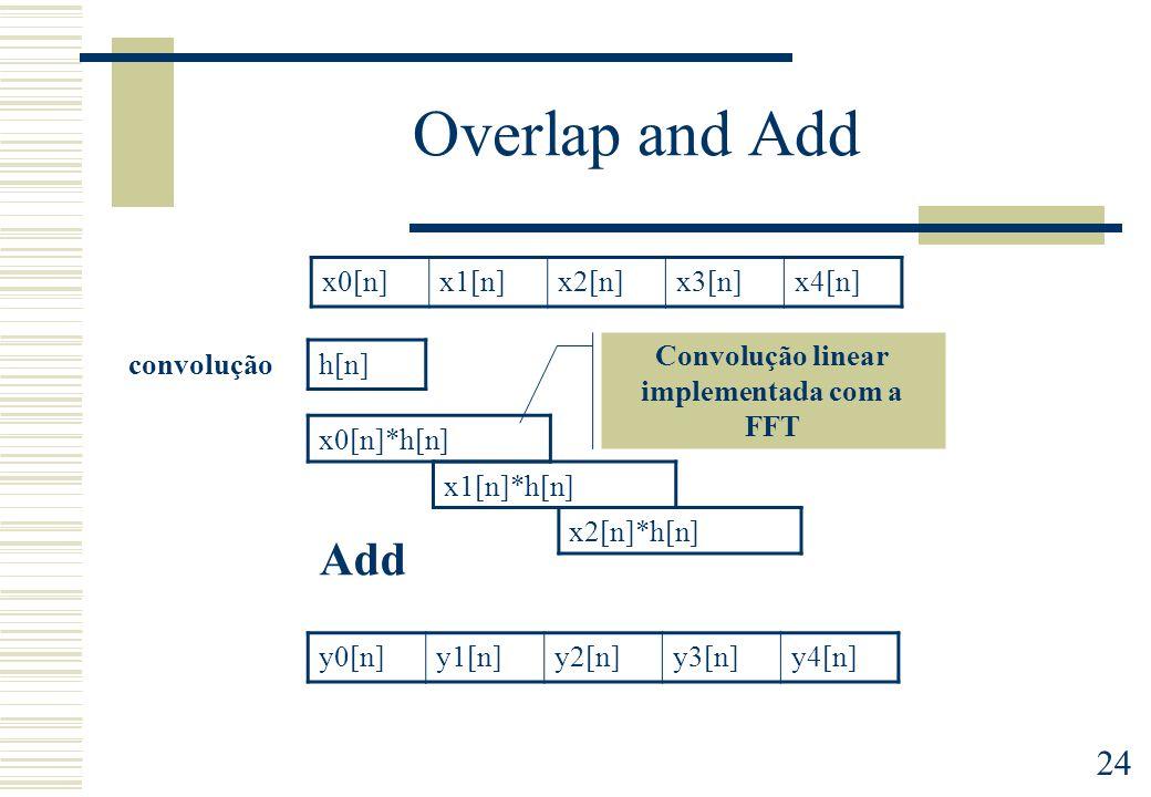 Convolução linear implementada com a FFT