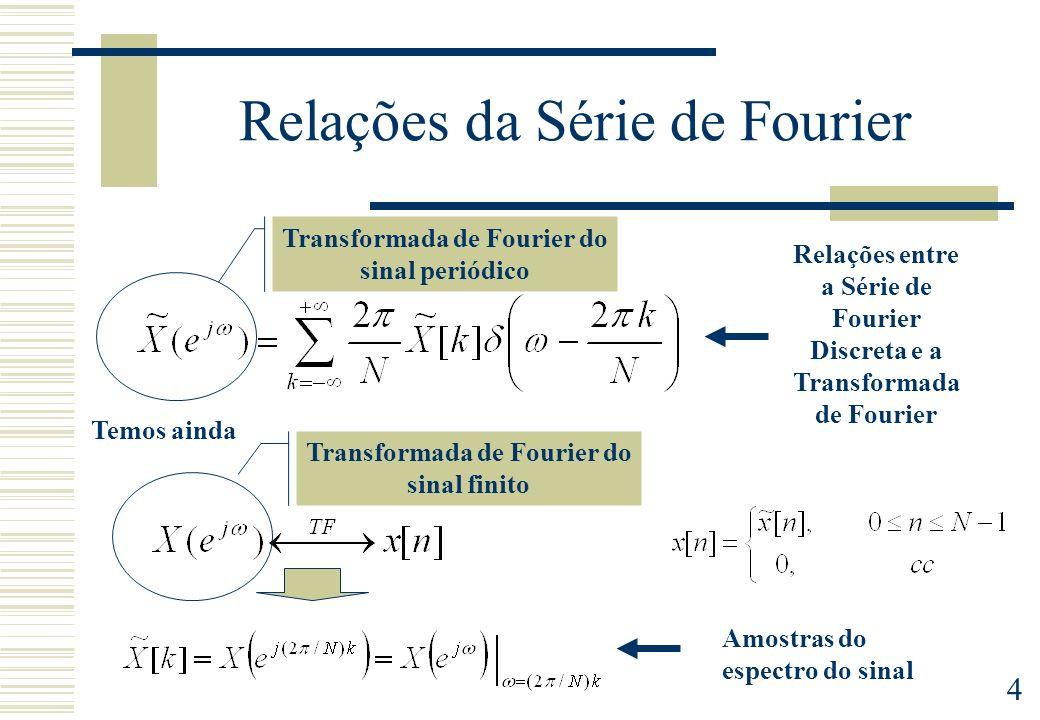 Relações da Série de Fourier