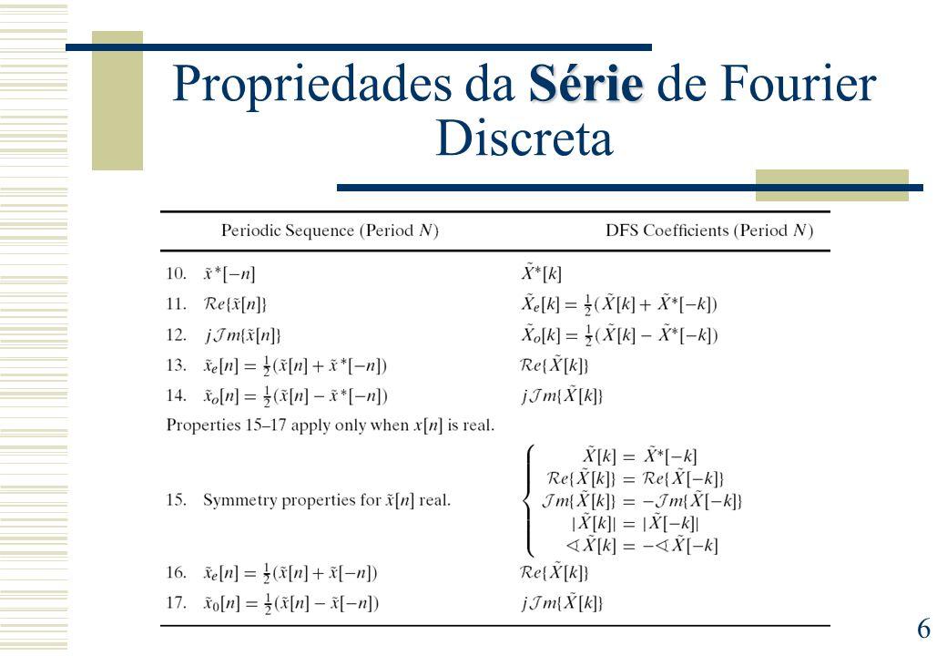 Propriedades da Série de Fourier Discreta