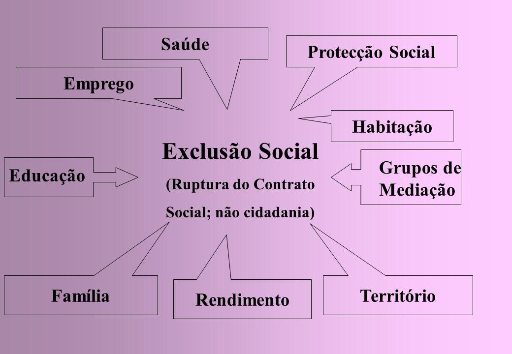 Social; não cidadania)