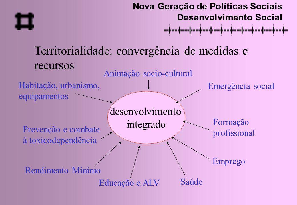 Territorialidade: convergência de medidas e recursos