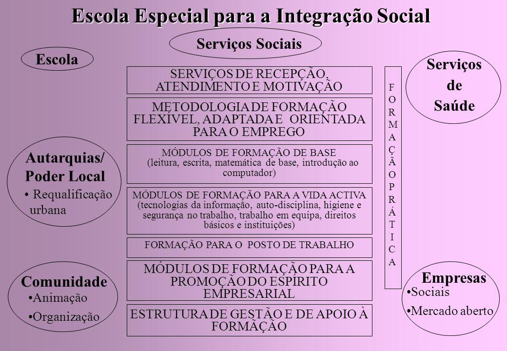 Escola Especial para a Integração Social Autarquias/ Poder Local