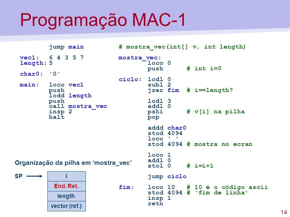 Programação MAC-1 jump main vec1: 6 4 3 5 7 length: 5 char0: 0