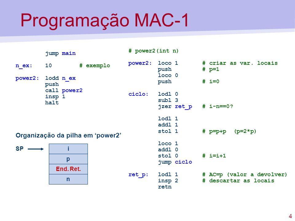 Programação MAC-1 jump main Organização da pilha em 'power2'