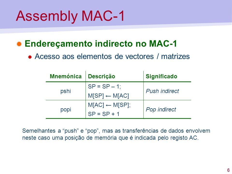 Assembly MAC-1 Endereçamento indirecto no MAC-1