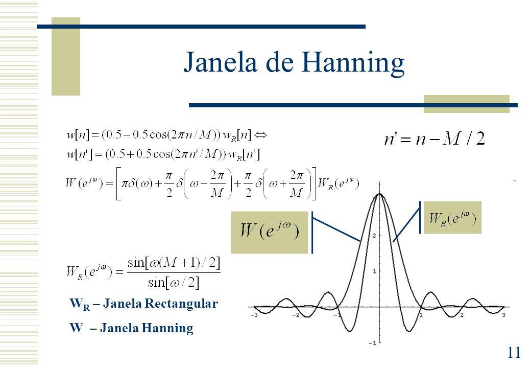 Janela de Hanning WR – Janela Rectangular W – Janela Hanning