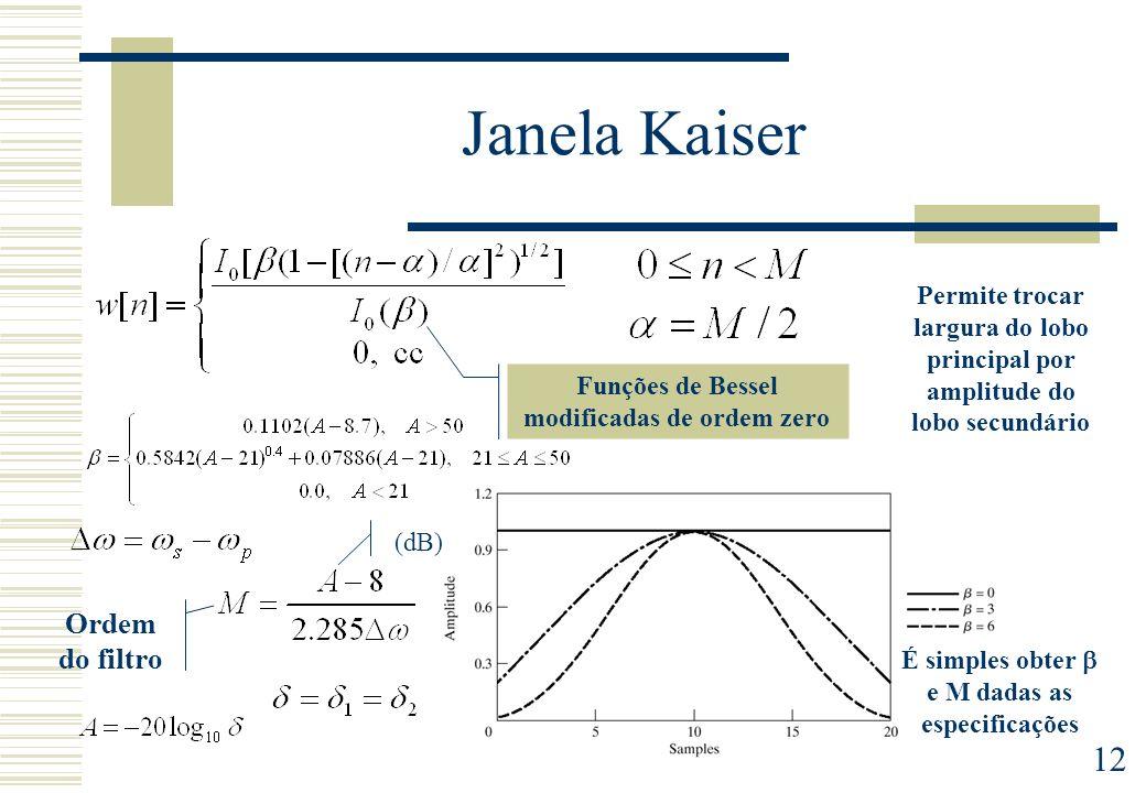 Janela Kaiser Ordem do filtro