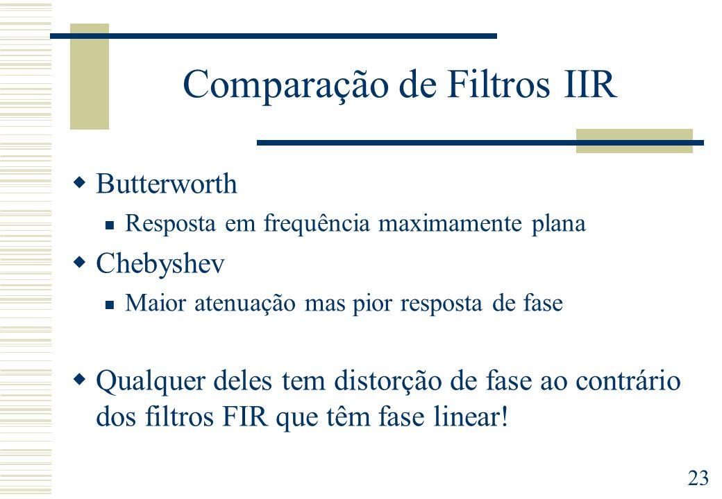 Comparação de Filtros IIR