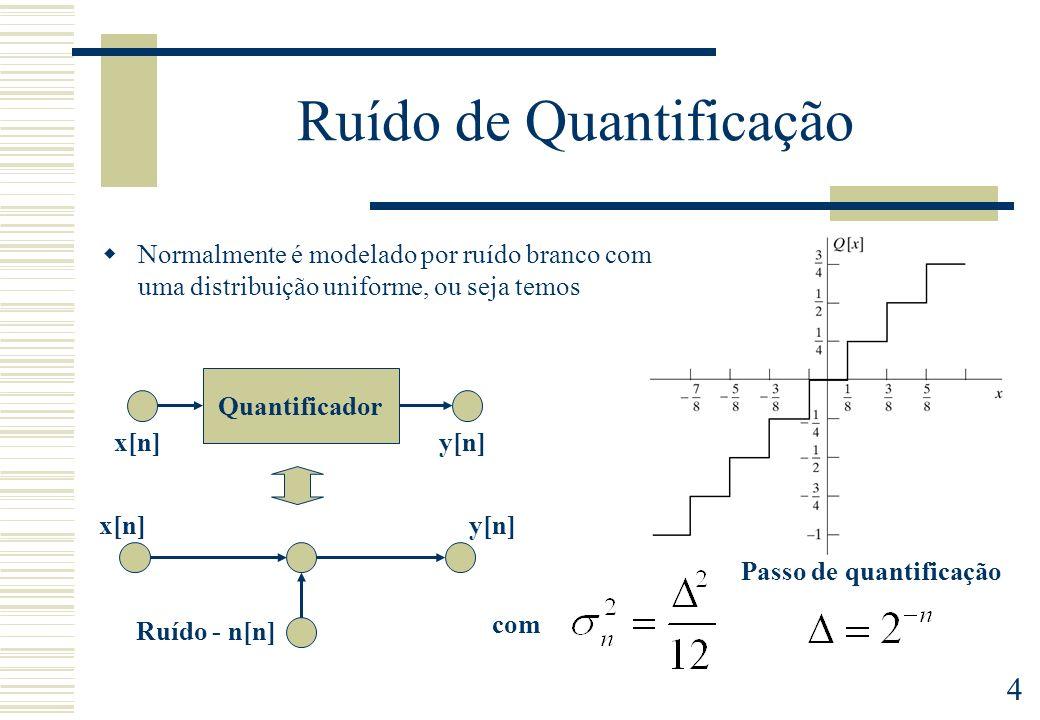 Ruído de Quantificação