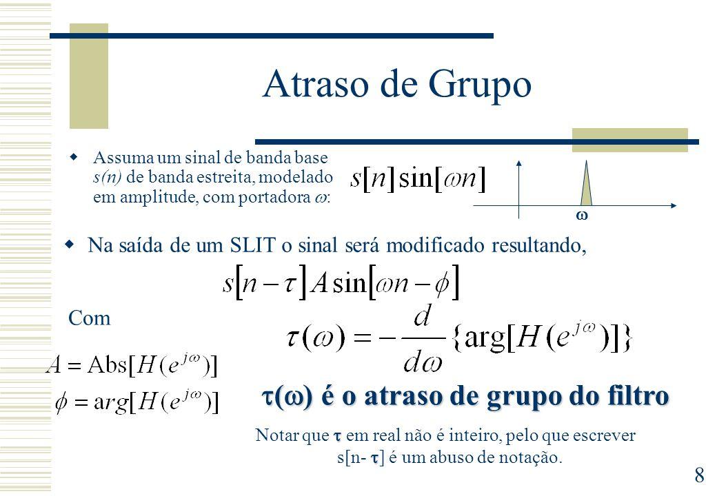 Atraso de Grupo () é o atraso de grupo do filtro