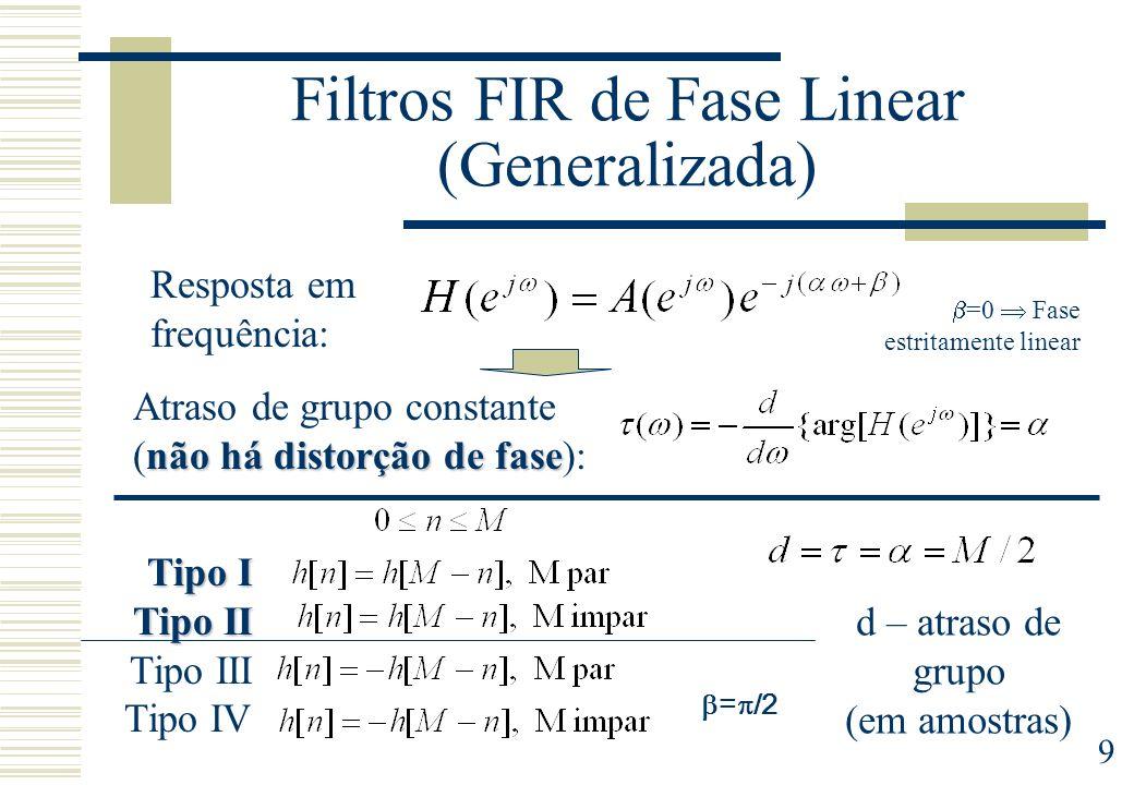 Filtros FIR de Fase Linear (Generalizada)