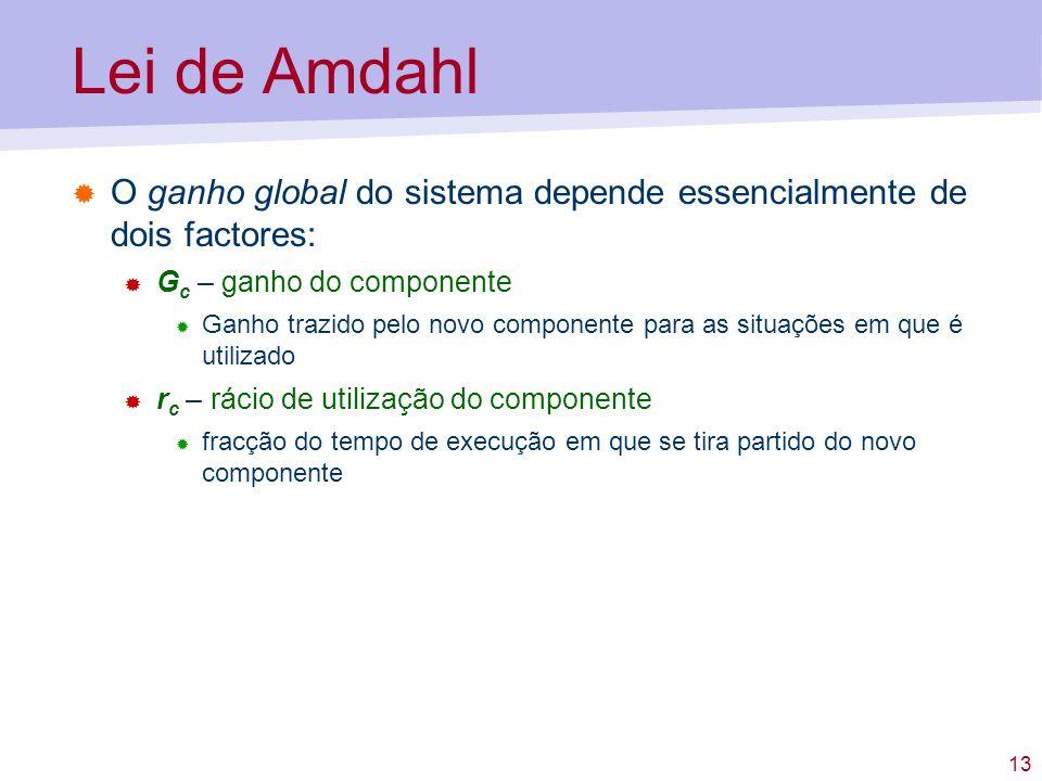 Lei de AmdahlO ganho global do sistema depende essencialmente de dois factores: Gc – ganho do componente.