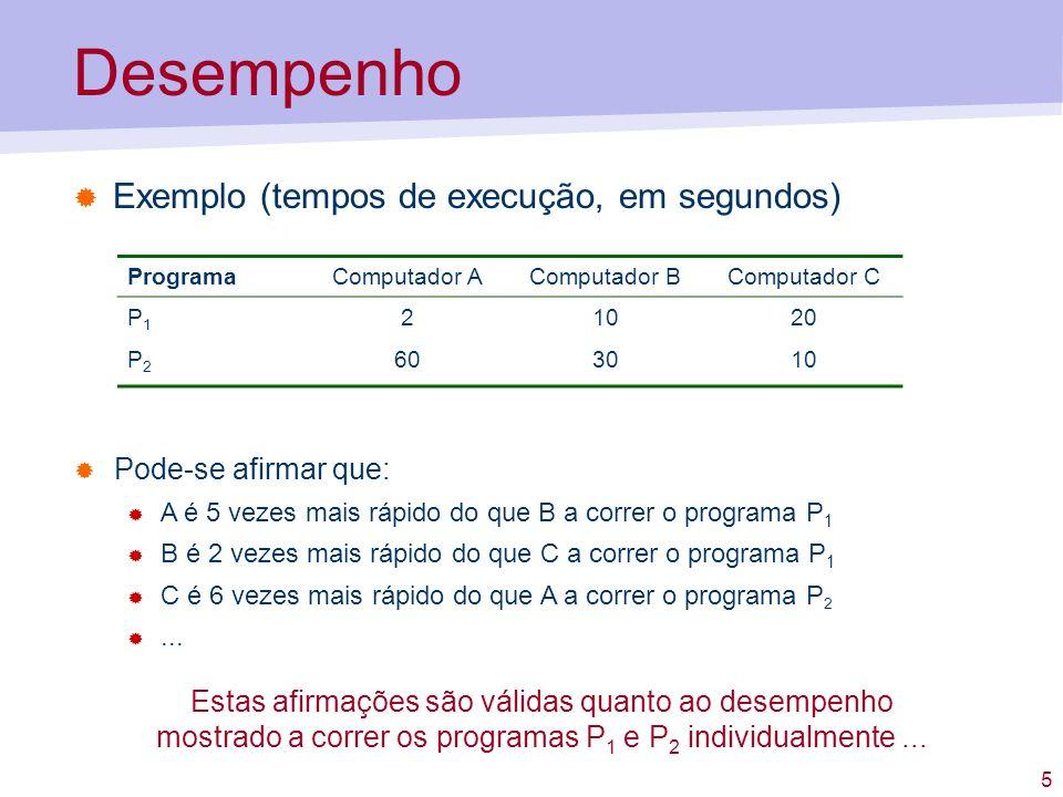 Desempenho Exemplo (tempos de execução, em segundos)