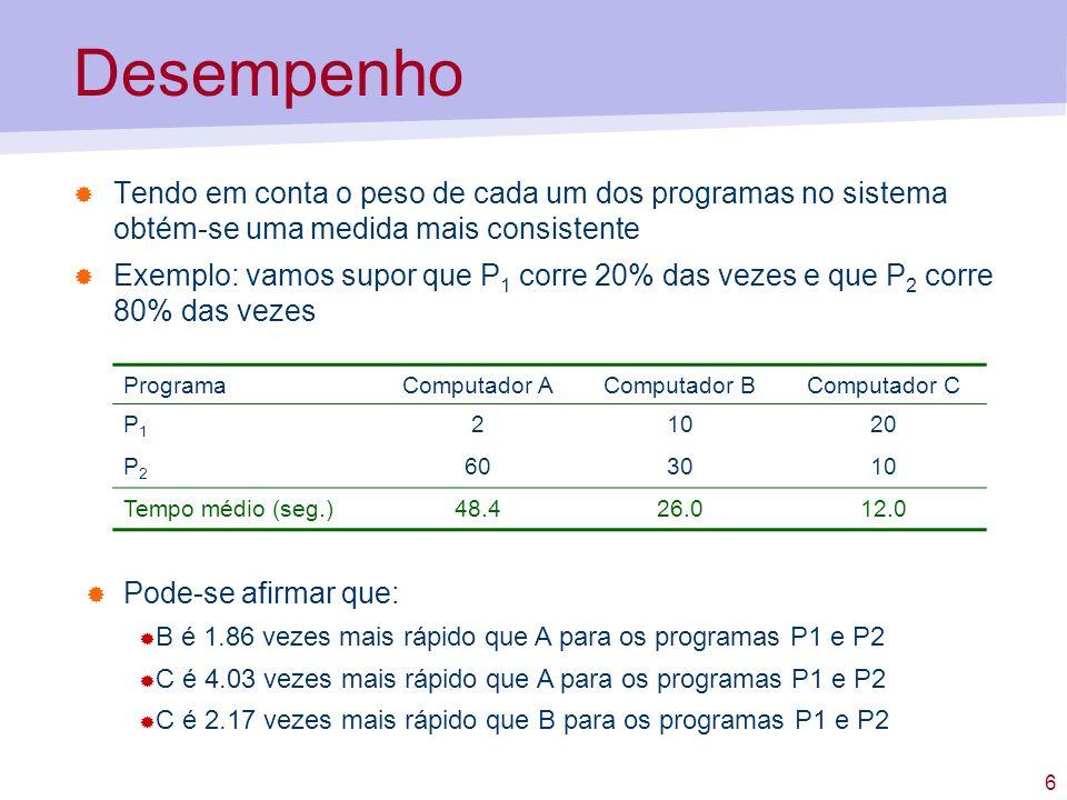 Desempenho Tendo em conta o peso de cada um dos programas no sistema obtém-se uma medida mais consistente.