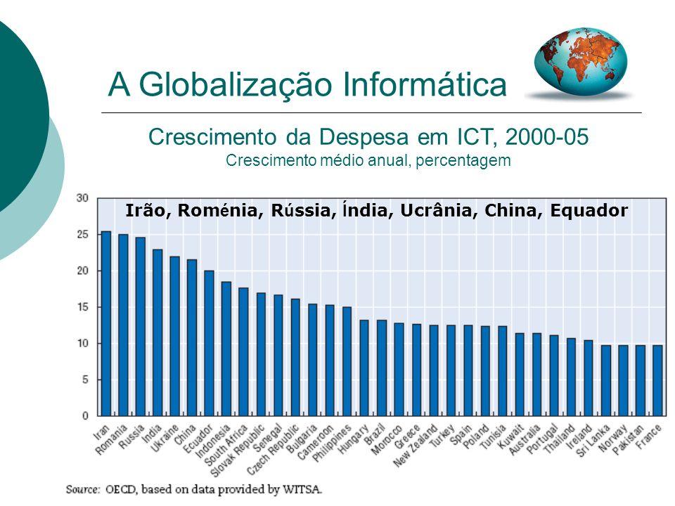 A Globalização Informática