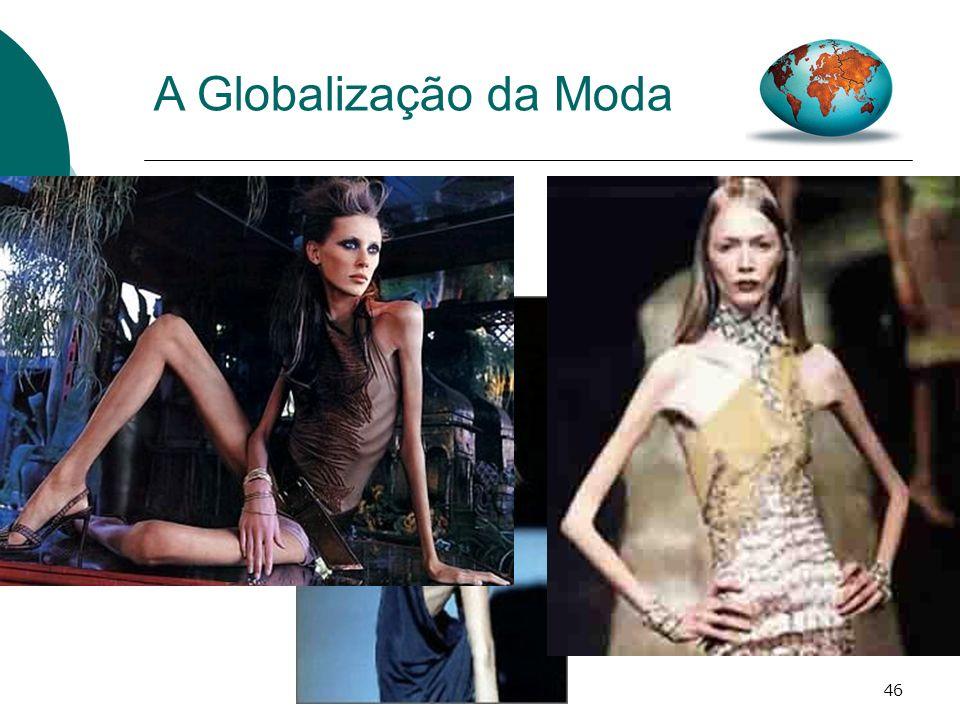 A Globalização da Moda Relacionar a saúde com a moda; o lado estético, a importância da imagem e como é facilmente difundida.