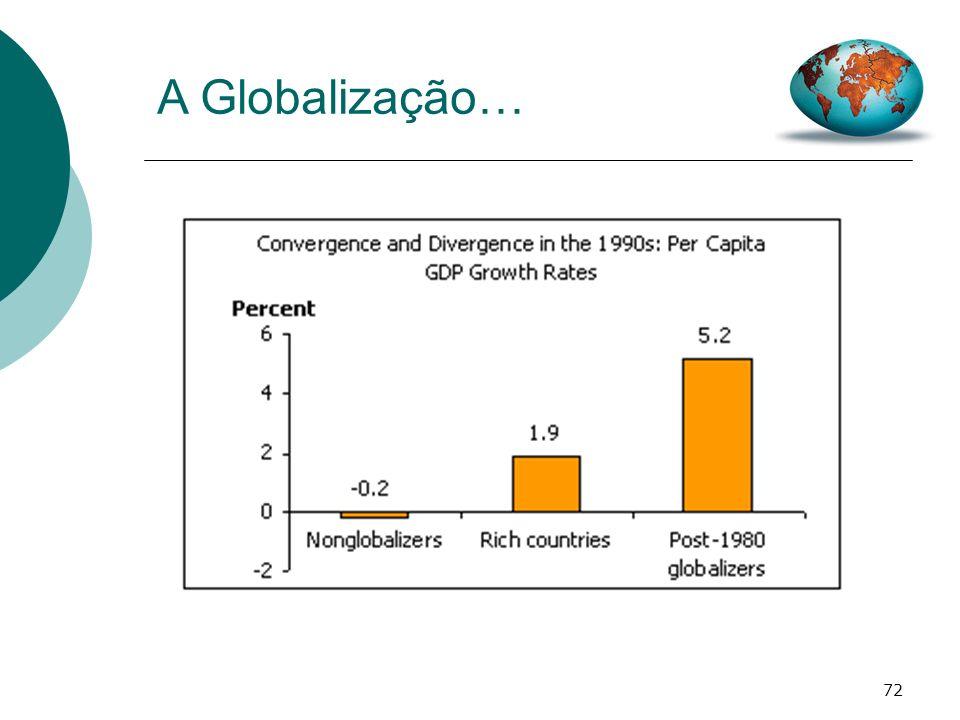 A Globalização…