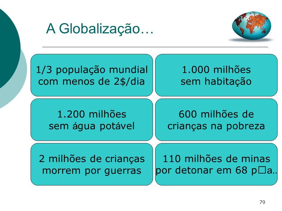A Globalização… 1/3 população mundial com menos de 2$/dia