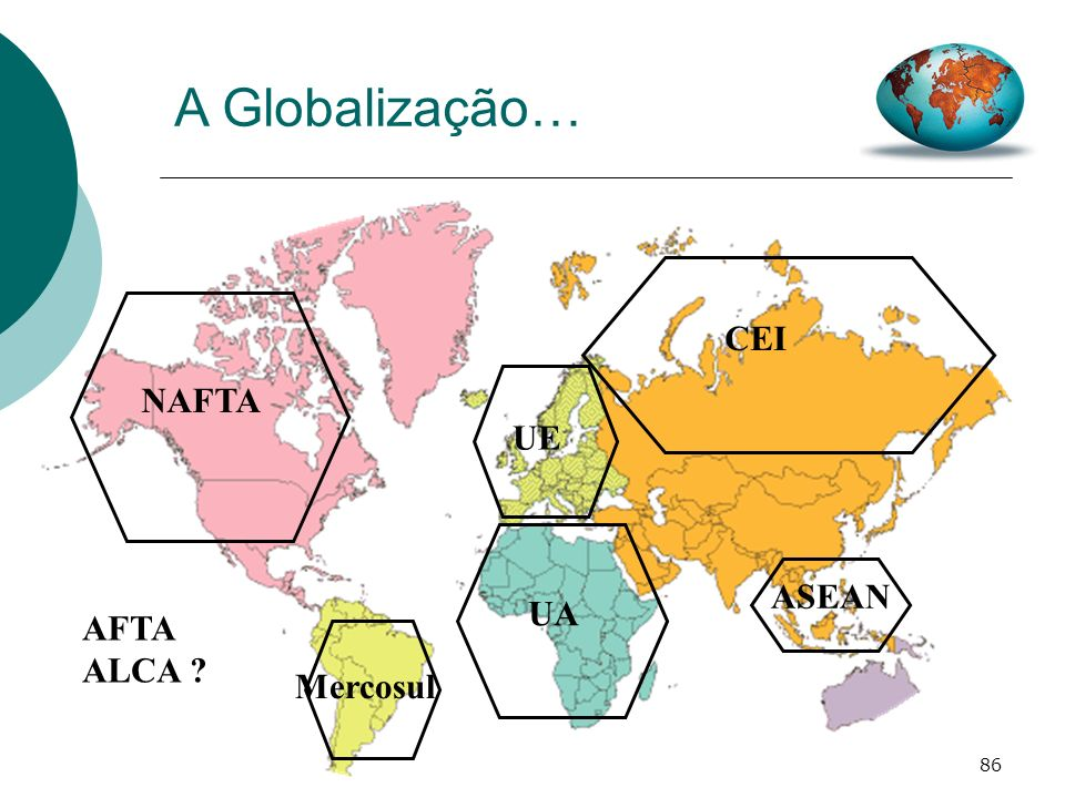 A Globalização… CEI NAFTA UE UA ASEAN AFTA ALCA Mercosul