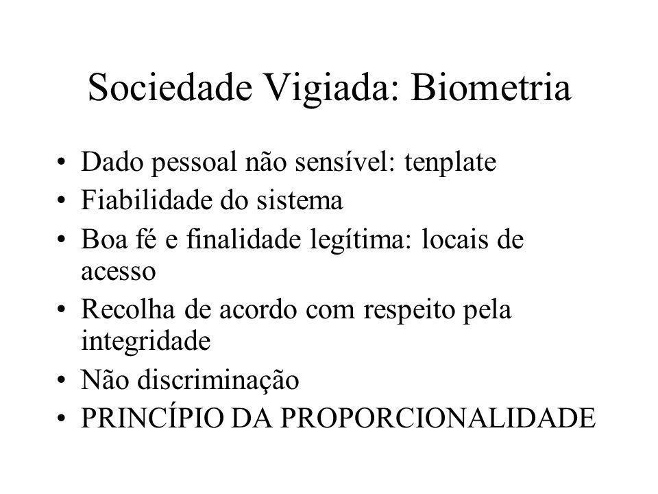 Sociedade Vigiada: Biometria