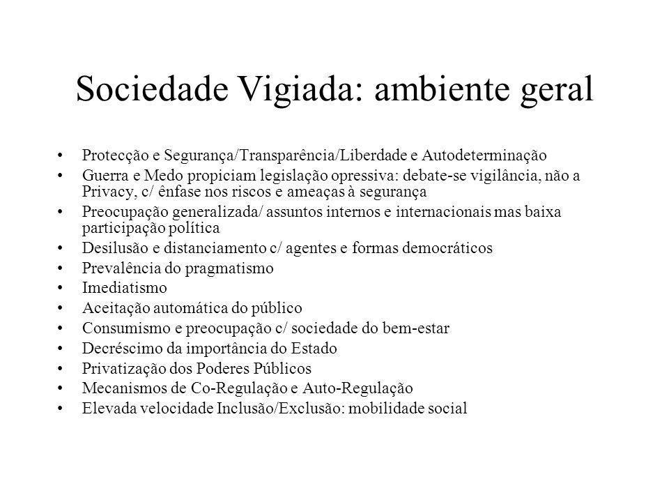 Sociedade Vigiada: ambiente geral