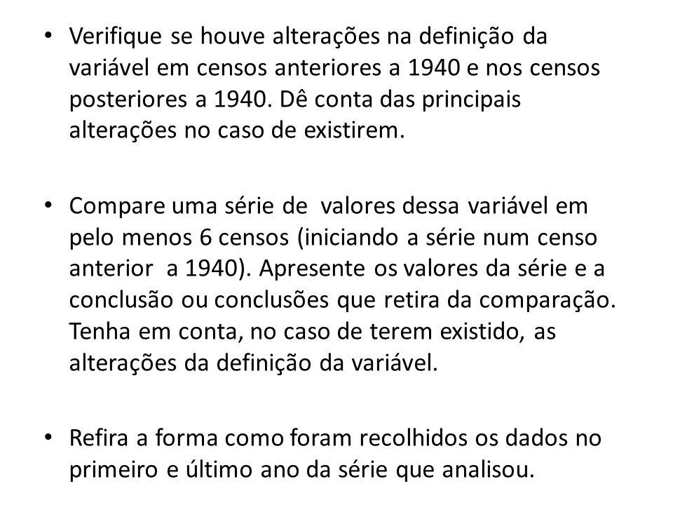 Verifique se houve alterações na definição da variável em censos anteriores a 1940 e nos censos posteriores a 1940. Dê conta das principais alterações no caso de existirem.